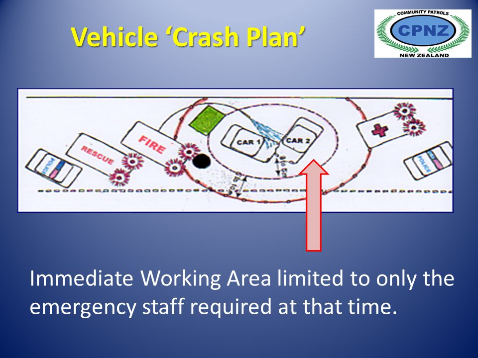 Immediate Working Area limited to only the emergency staff required at that time.