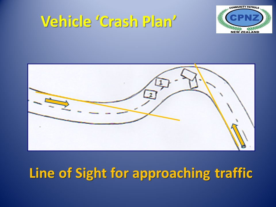 Line of Sight for approaching traffic Vehicle 'Crash Plan'