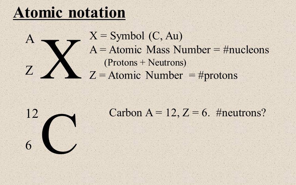 Atomic notation x a z x symbol c au a atomic mass number atomic notation x a z x symbol c au a atomic mass number urtaz Images