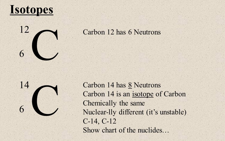 Periodic Table Periodic Table Carbon Number Of Protons Periodic
