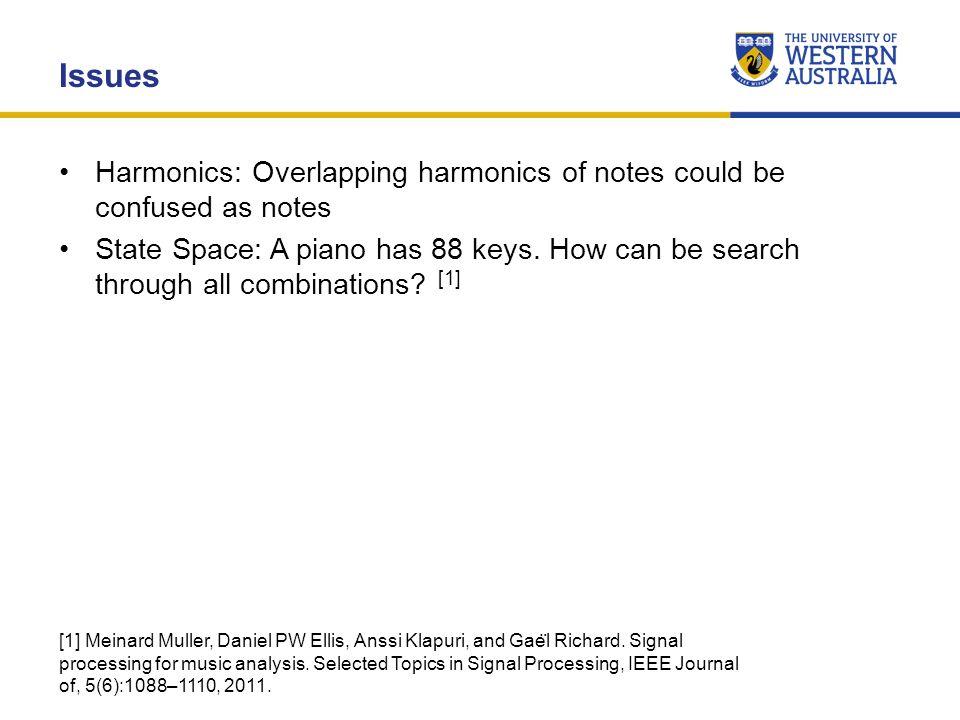 Automatic Music Transcription Employing Hidden Markov Models To