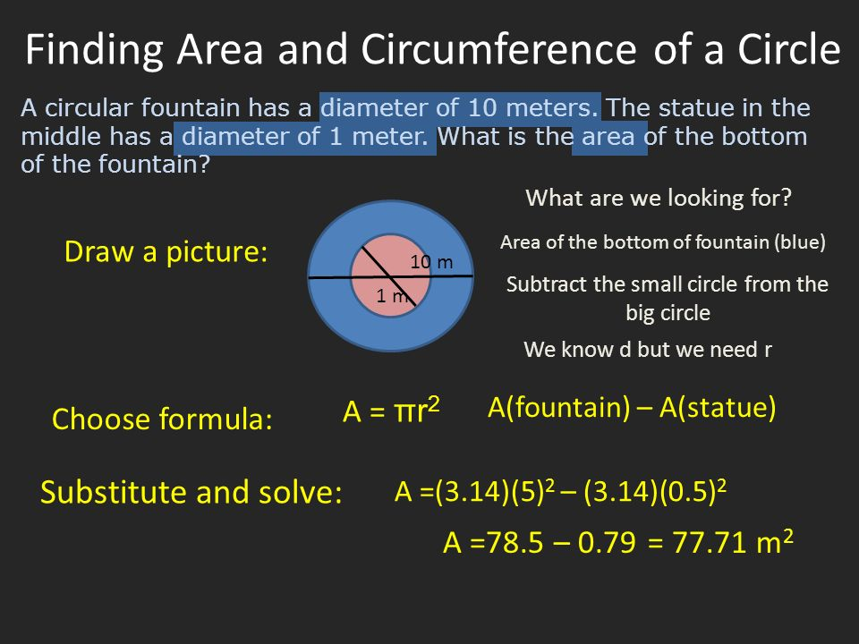 circle and area