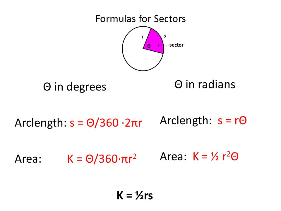 Trigonometry Section 7.2 Calculate arclengths and areas of a ...