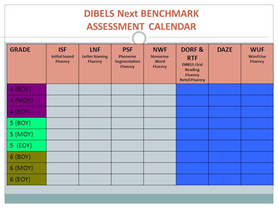 Oral Reading Fluency First Grade Passages Dibels Oral