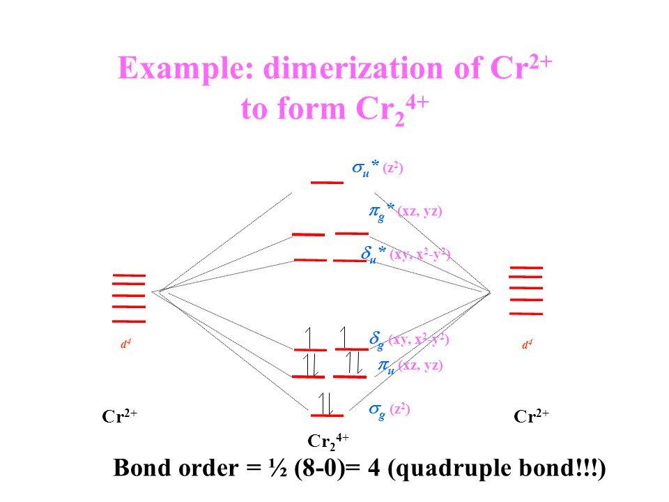 gg Delta bonds: (d xy ± d xy ) or (d x2-y2 ± d x2-y2 ) (d xy + d ...