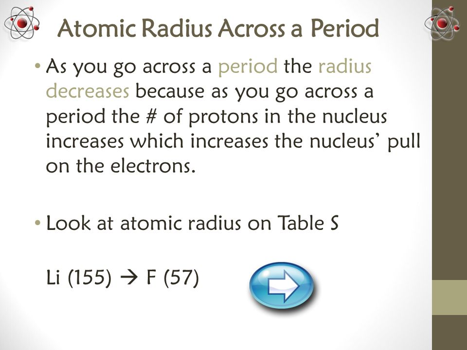 Packet 4 the periodic table reference table periodic table table 31 atomic radius across urtaz Images