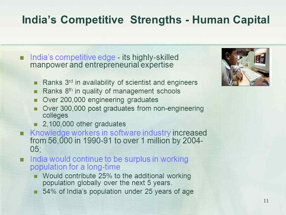 11 India's Competitive Strengths - Human Capital India's competitive edge - its highly-skilled manpower and entrepreneurial expertise Ranks 3 rd in availability of scientist and engineers Ranks 8 th in quality of management schools Over 200,000 engineering graduates Over 300,000 post graduates from non-engineering colleges 2,100,000 other graduates Knowledge workers in software industry increased from 56,000 in to over 1 million by ; India would continue to be surplus in working population for a long-time Would contribute 25% to the additional working population globally over the next 5 years.