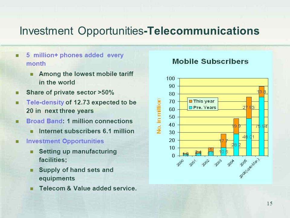 15 Investment Opportunities-Telecommunications 5 million+ phones added every month Among the lowest mobile tariff in the world Share of private sector >50% Tele-density of expected to be 20 in next three years Broad Band: 1 million connections Internet subscribers 6.1 million Investment Opportunities Setting up manufacturing facilities; Supply of hand sets and equipments Telecom & Value added service.