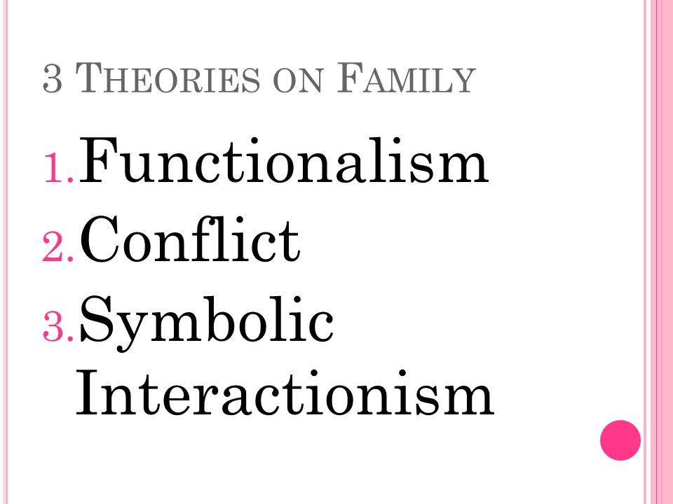 3 T HEORIES ON F AMILY 1. Functionalism 2. Conflict 3. Symbolic Interactionism