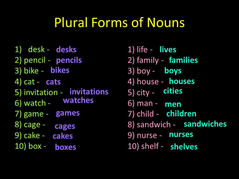 Nouns and Pronouns. Plural Forms of Nouns 1) half  2) kilo  3 ...