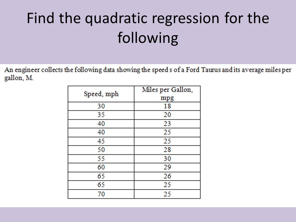 Warm Up Write down objective and homework Lay out homework Area – Quadratic Regression Worksheet