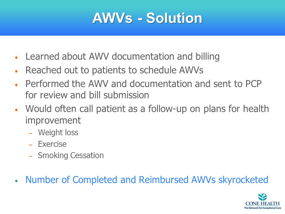Learned about AWV documentation and billing Reached out to patients to schedule AWVs Performed the AWV and documentation and sent to PCP for review and bill submission Would often call patient as a follow-up on plans for health improvement – Weight loss – Exercise – Smoking Cessation Number of Completed and Reimbursed AWVs skyrocketed AWVs - Solution
