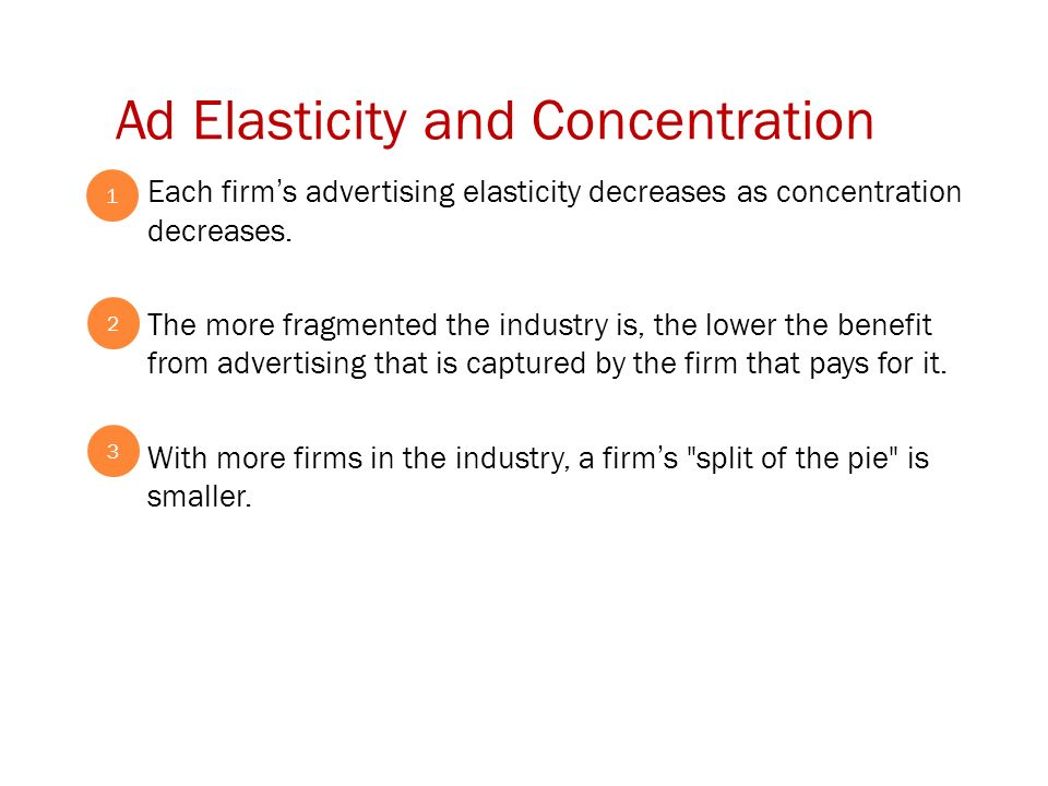 Ad Elasticity and Concentration  Each firm's advertising elasticity decreases as concentration decreases.