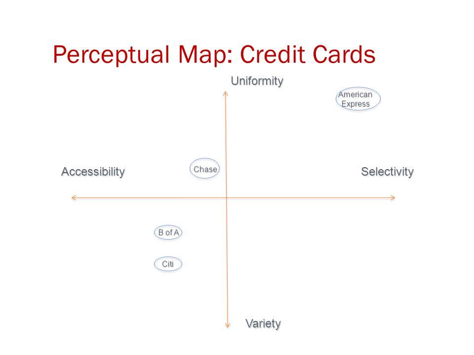 SelectivityAccessibility AmericanExpress Chase Citi B of A Uniformity Variety