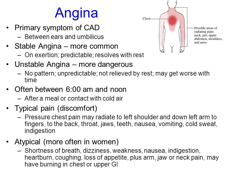 Viagra And Unstable Angina