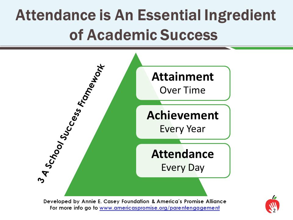 raising attendance and attainment for gypsy Their poor attendance and resulting low attainment raising achievement of gypsy.