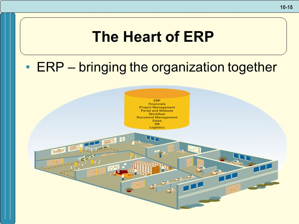 10-15 The Heart of ERP ERP – bringing the organization together