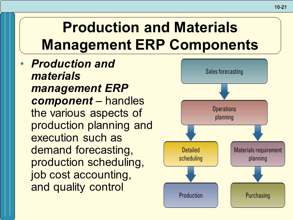 10-21 Production and Materials Management ERP Components Production and materials management ERP component – handles the various aspects of production planning and execution such as demand forecasting, production scheduling, job cost accounting, and quality control