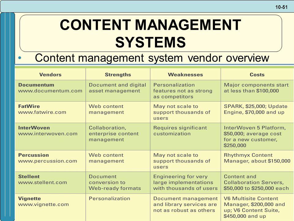 10-51 CONTENT MANAGEMENT SYSTEMS Content management system vendor overview