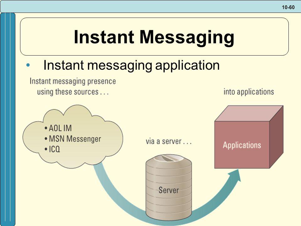 10-60 Instant Messaging Instant messaging application