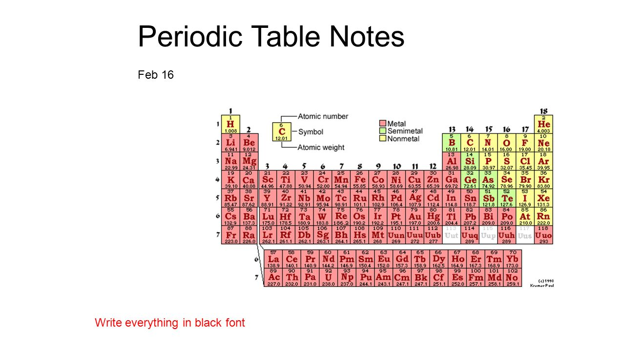 Periodic table notes feb 16 write everything in black font ppt 1 periodic table notes feb 16 write everything in black font gamestrikefo Images