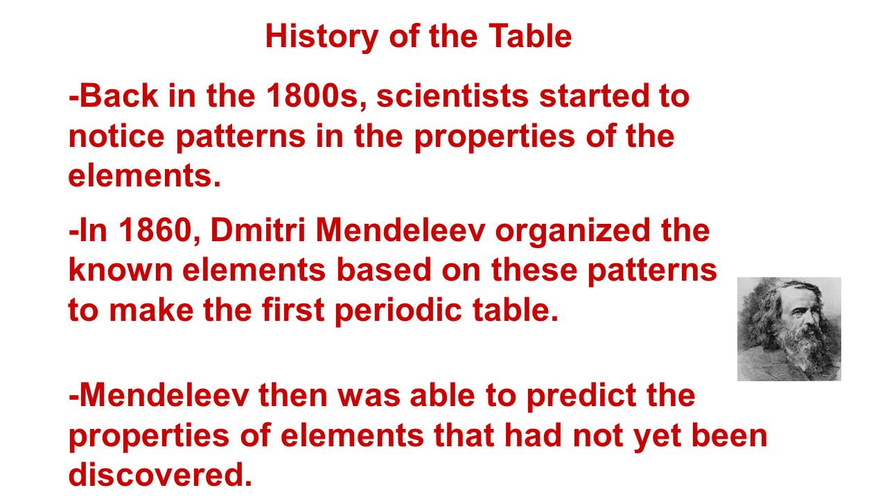 When did dmitri mendeleev publish the periodic table images when did dmitri mendeleev publish the periodic table images dmitri mendeleev discovery of the periodic table gamestrikefo Choice Image