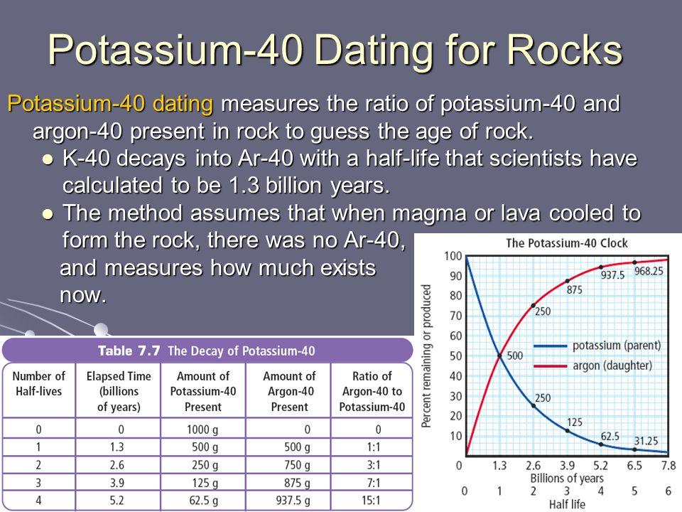 dating rocks half life