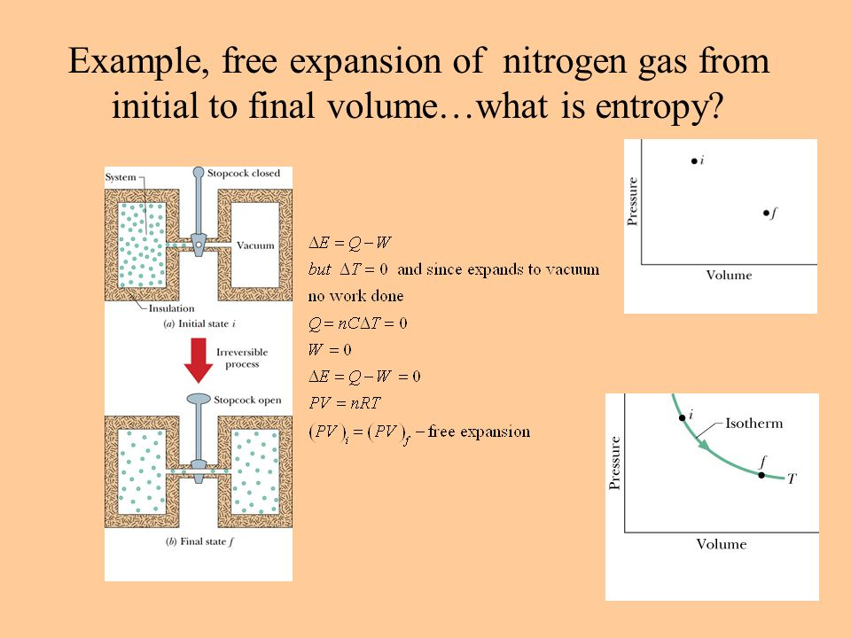 The second law of thermodynamics entropy entropy and the 8 example free expansion ccuart Choice Image