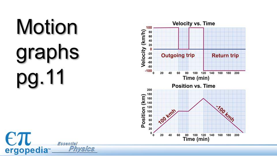 Interpreting Motion Graphs Worksheet Checks Worksheet