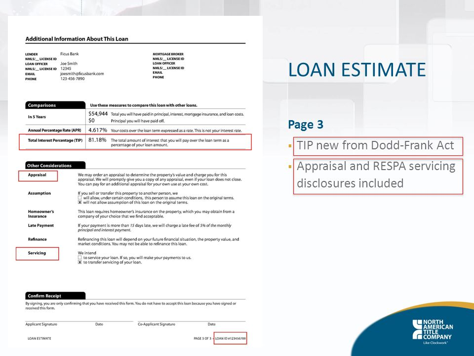Understanding The New Loan Estimate And Closing Disclosure  Ppt