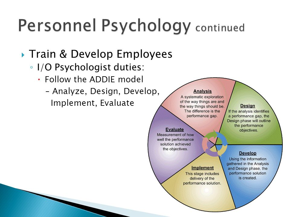  Train & Develop Employees ◦ I/O Psychologist duties:  Follow the ADDIE model – Analyze, Design, Develop, Implement, Evaluate