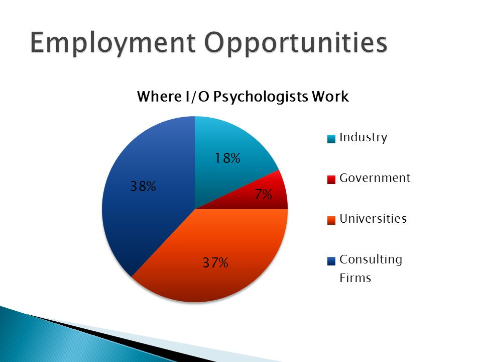 The Occupational Information Network ◦ Tells you all about jobs  http://www.onetonline.org/ http://www.onetonline.org/