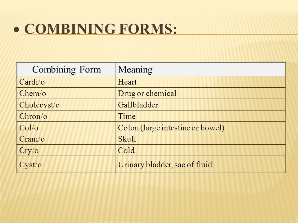 Suffixes.  COMBINING FORMS: Combining FormMeaning Aden/oGland ...