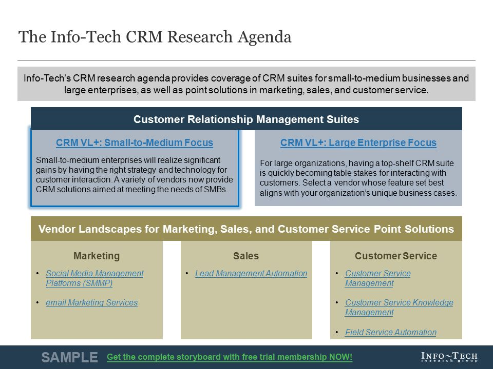 InfoTech Research Group  Vendor Landscape Plus Crm Suites For