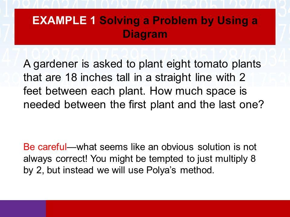 Steps In Problem Solving Method