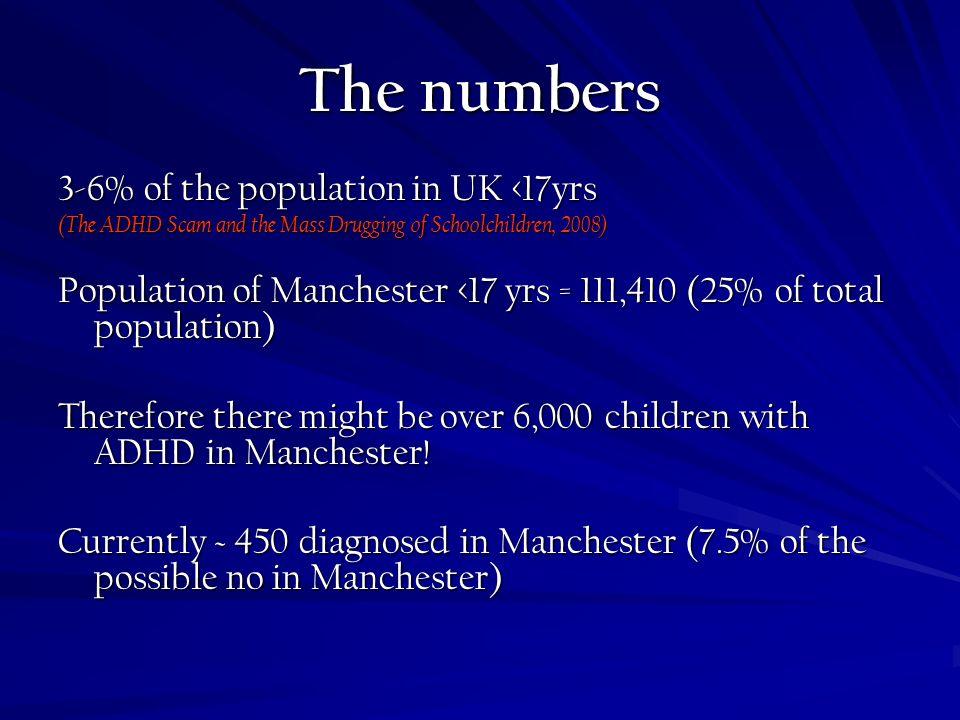 6000 children on adhd drugs