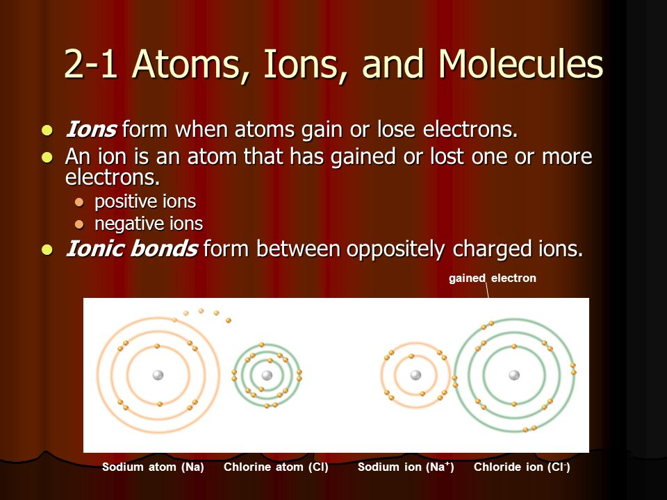 The Chemistry of Life Chapter 2 Mr. Scott. 2-1 Atoms, Ions, and ...