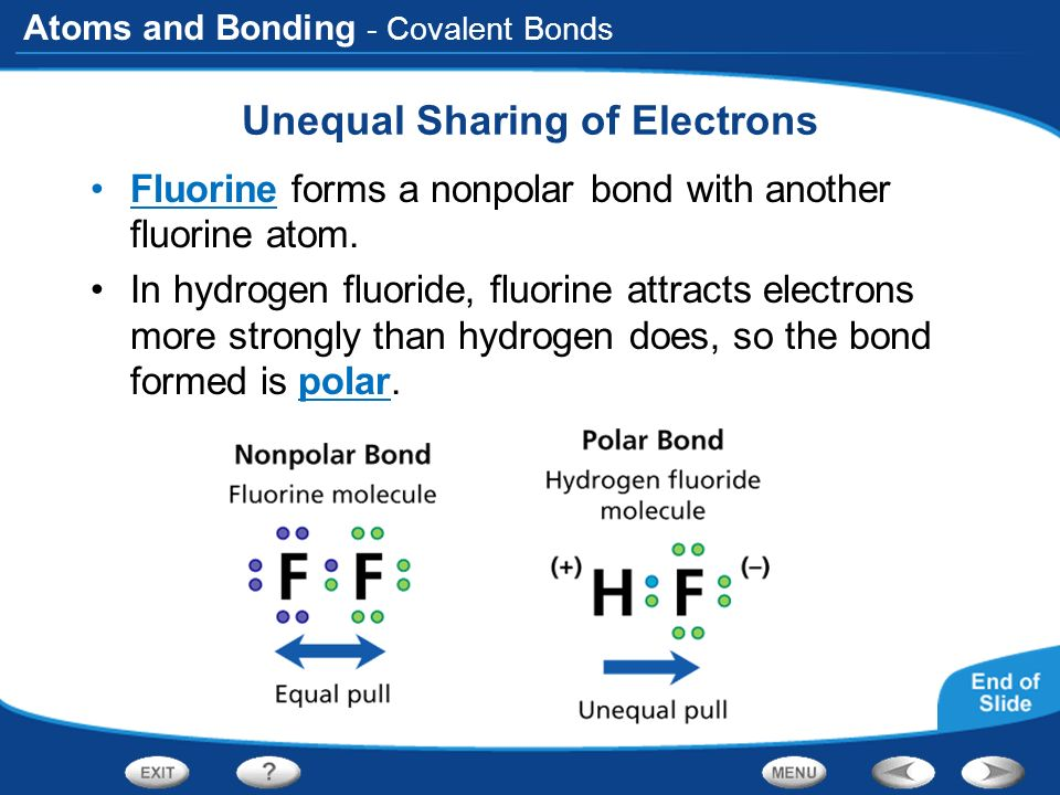 Atoms and Bonding Valence Electrons and Bonding The Periodic Table ...