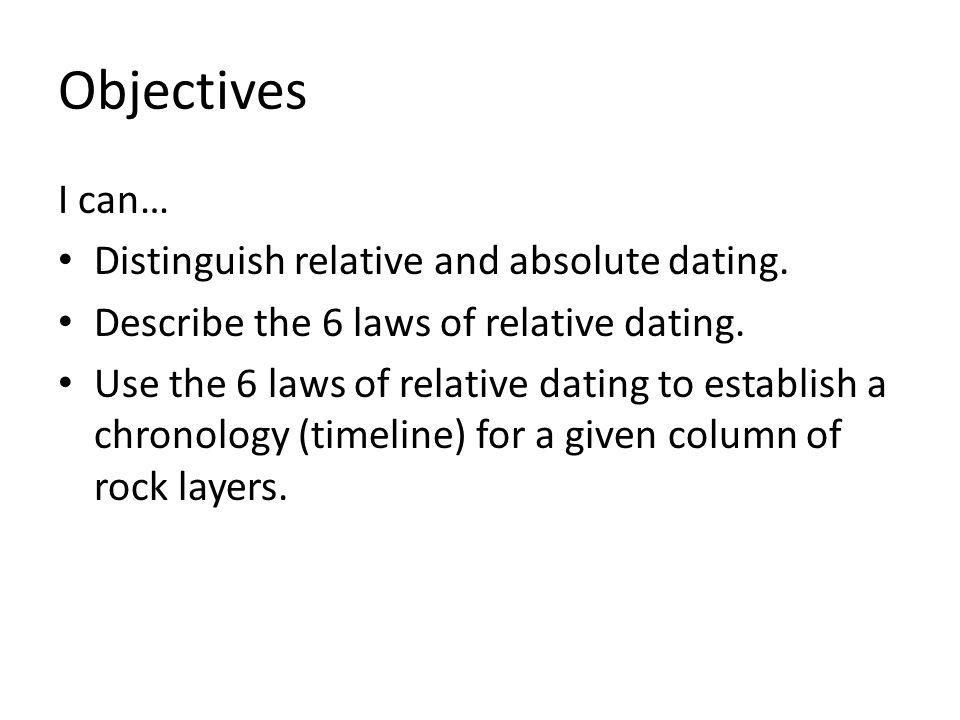 international-dating-stories