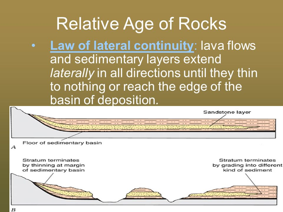 Earth Science Notes Relative Age of Rocks Objectives I can – Relative Ages of Rocks Worksheet