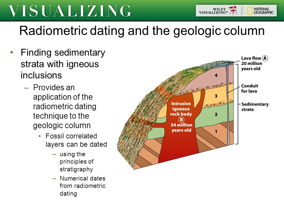 What does radiometric dating of an igneous rock provides