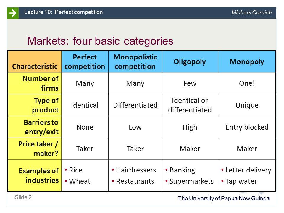University Of Papua New Guinea Principles Of Microeconomics Lecture