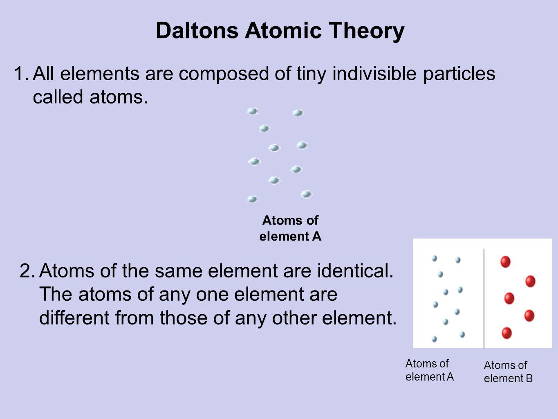 Daltons atomic theory worksheet answers