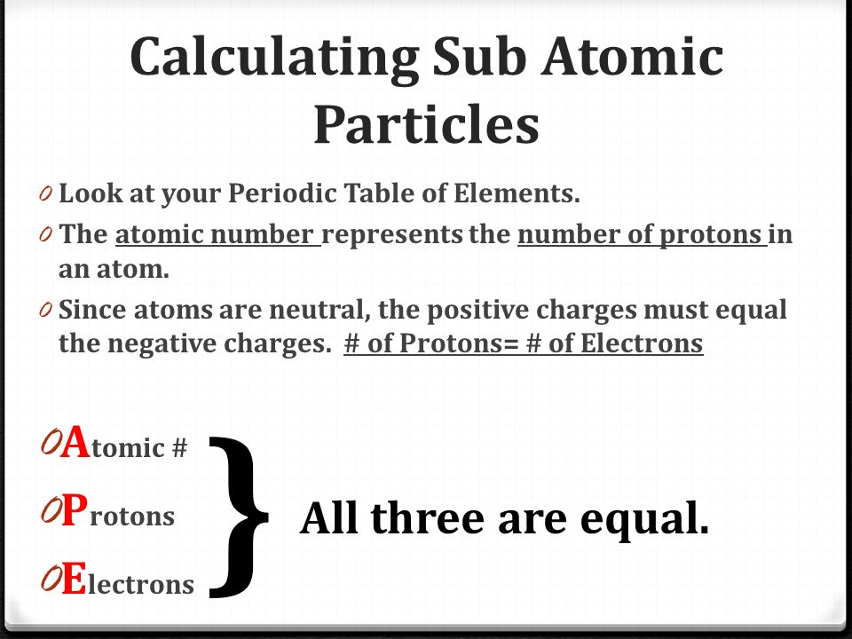 Notes matter atoms periodic table of elements ions and isotopes calculating sub atomic particles 0 look at your periodic table of elements urtaz Images