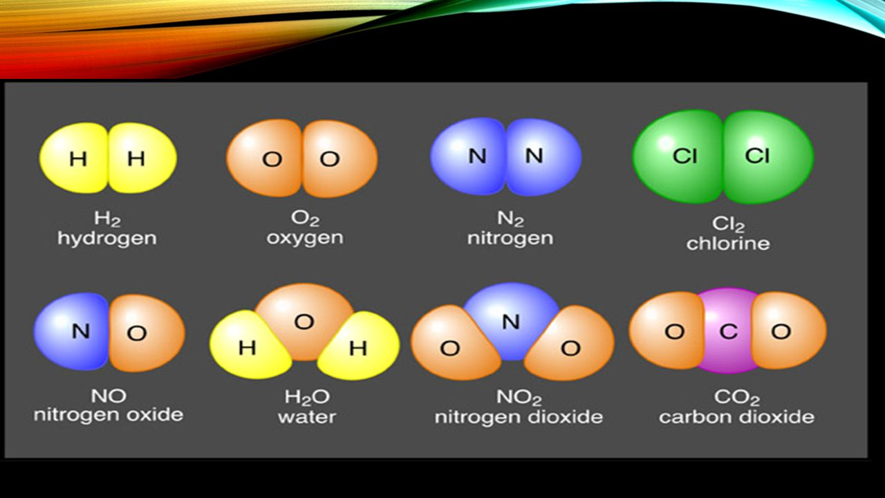 Atoms the periodic table of elements chapter ppt download 12 table sugar has the chemical formula c 12 h 22 o 11 what is the ratio of carbon to oxygen in this compound gamestrikefo Image collections