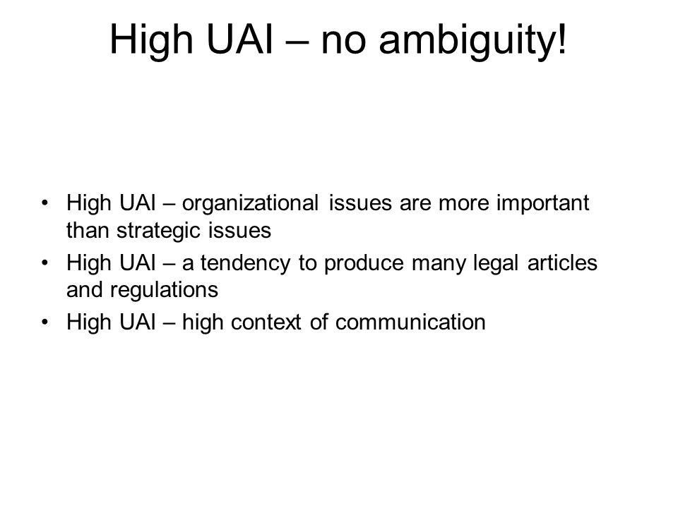 High UAI – no ambiguity.
