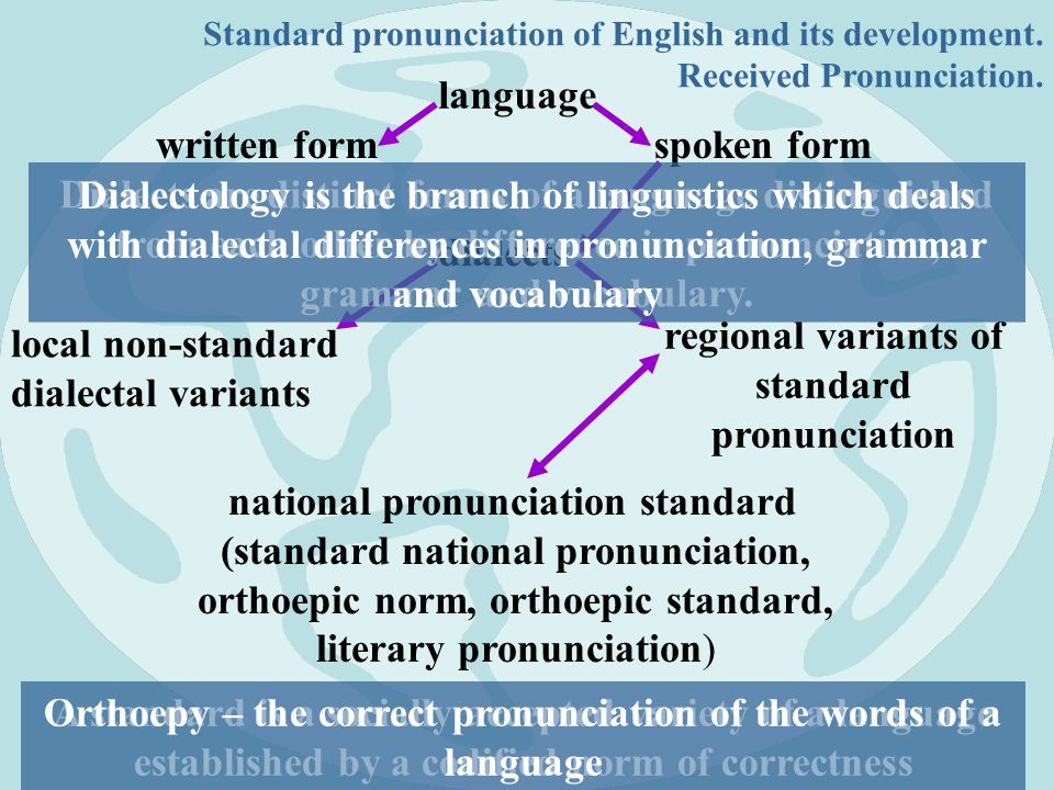 regional variation of english pronunciation The english language is complex with multiple regional and dialectical variations in this lesson, we will examine the different variations of the.