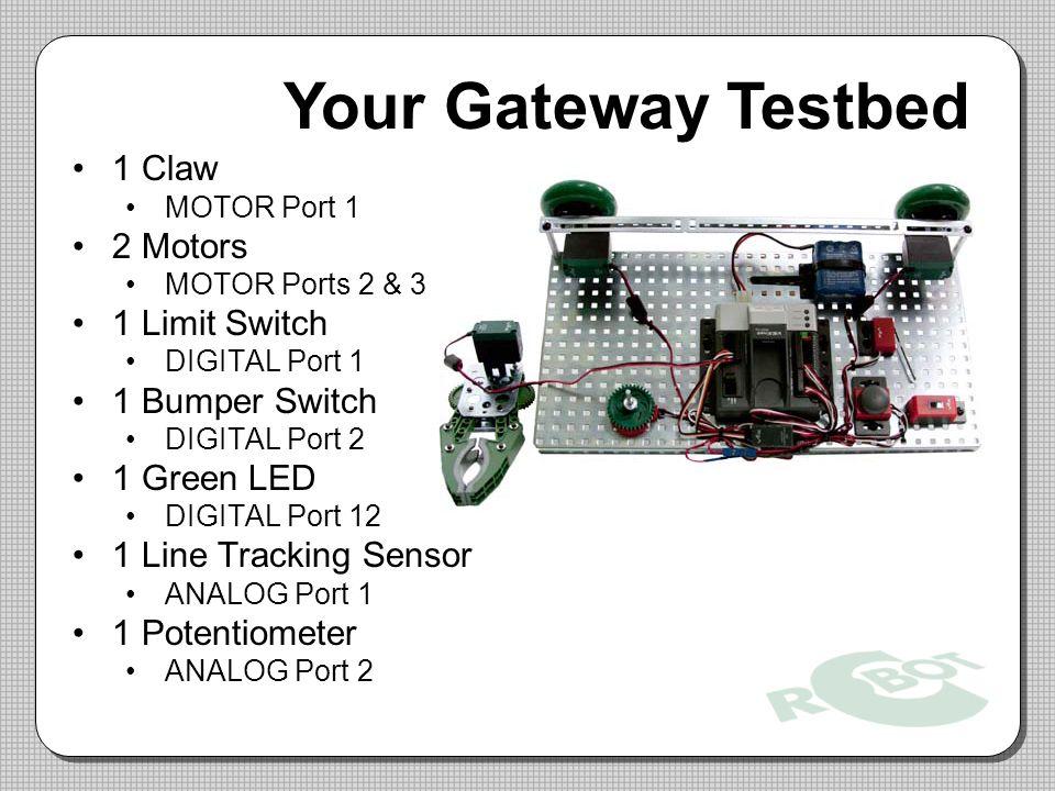 slide_5 pltw cortex test bed wiring diagram wiring wiring diagram schematic  at virtualis.co