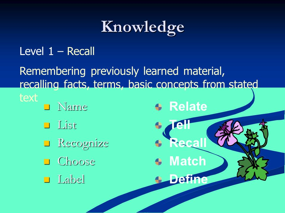 Knowledge Name Name List List Recognize Recognize Choose Choose Label Label Relate Tell Recall Match Define Level 1 – Recall Remembering previously learned material, recalling facts, terms, basic concepts from stated text