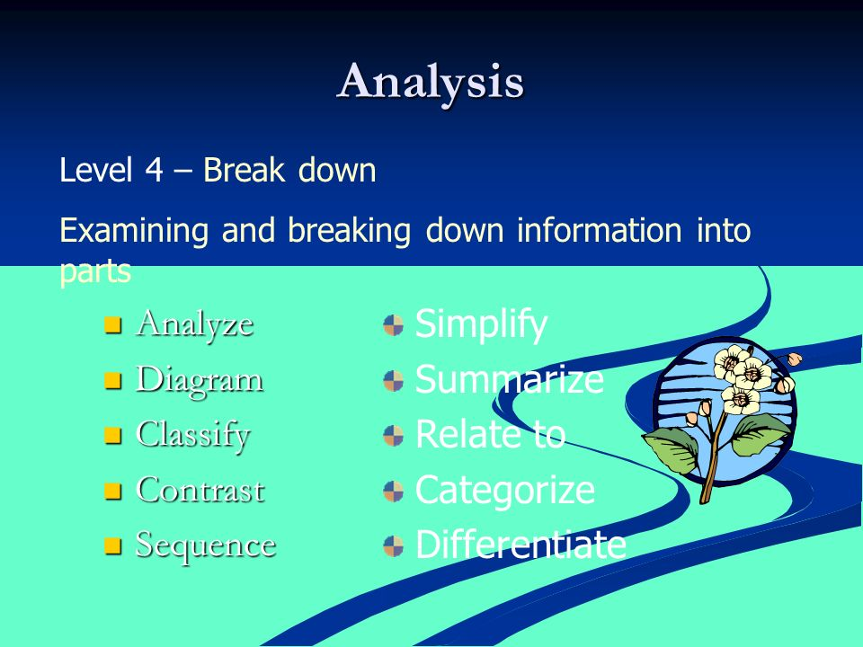 Analysis Analyze Analyze Diagram Diagram Classify Classify Contrast Contrast Sequence Sequence Simplify Summarize Relate to Categorize Differentiate Level 4 – Break down Examining and breaking down information into parts
